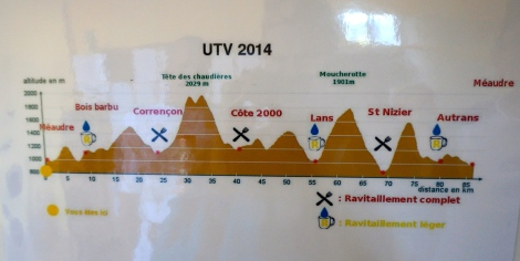 Ultra Trail du Vercors Profile